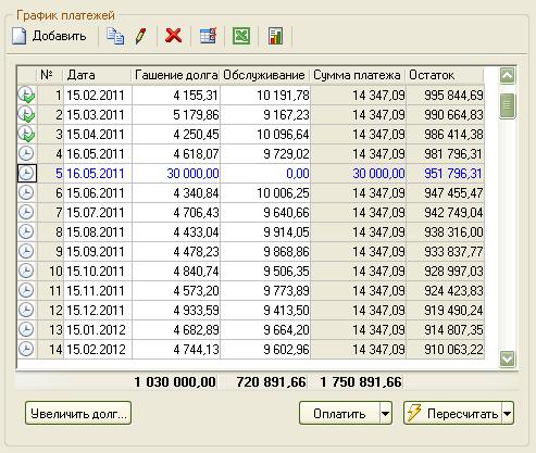 график платежей с ручным платежом (досрочное гашение)