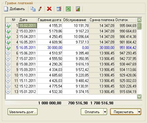 График платежей по ипотеке после пересчета