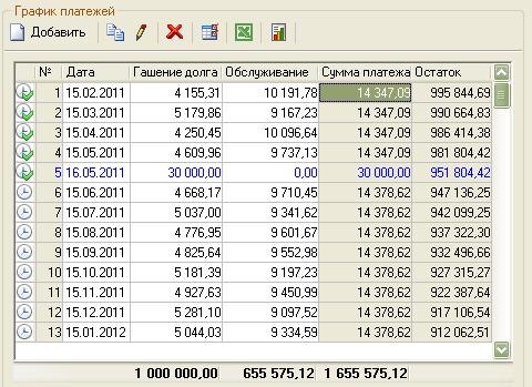 График платежей пересчитан после досрочного гашения