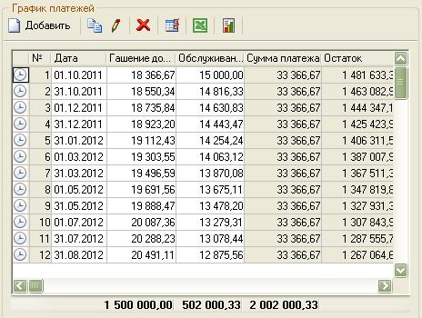 график платежей по кредиту